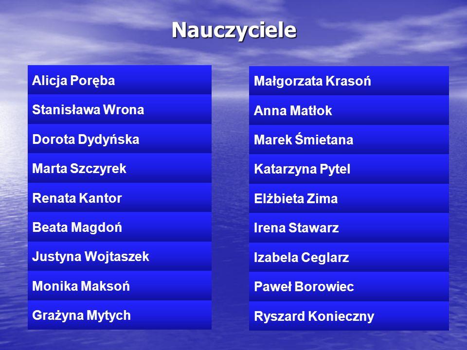 Nauczyciele Małgorzata Krasoń Alicja Poręba Anna Matłok