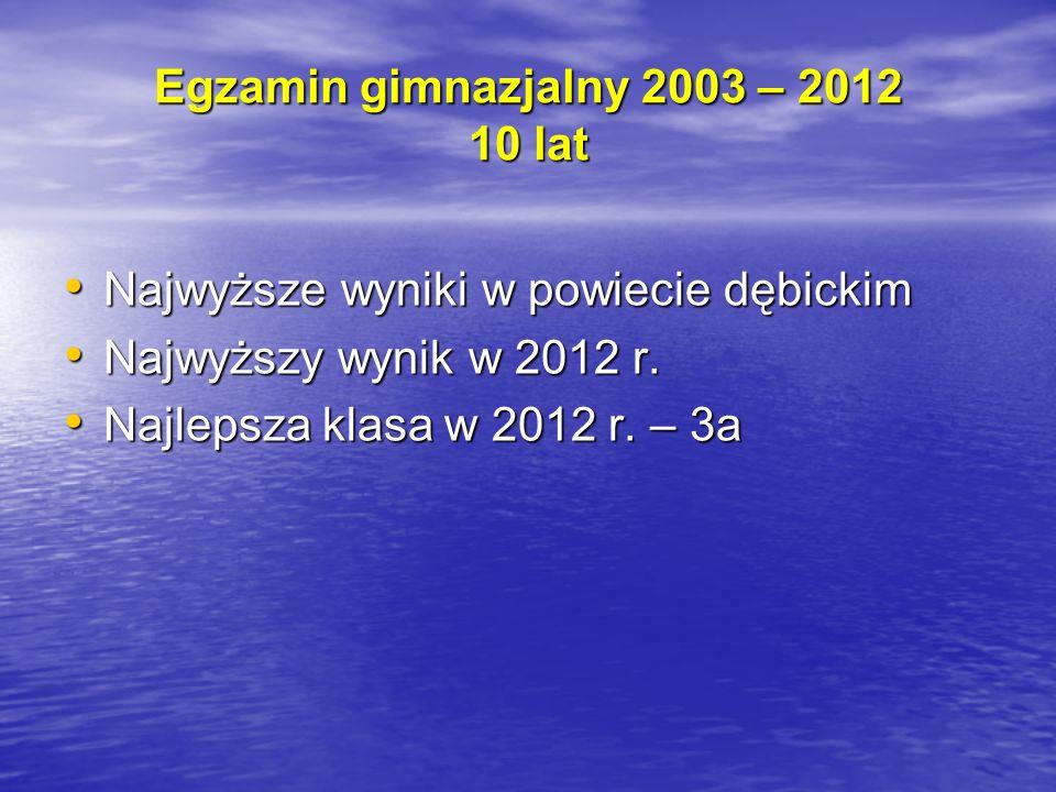 Egzamin gimnazjalny 2003 – 2012 10 lat