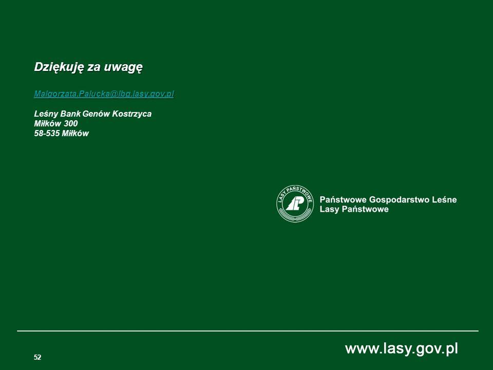 Dziękuję za uwagę Malgorzata.Palucka@lbg.lasy.gov.pl