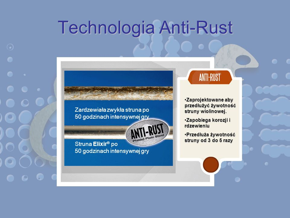 Technologia Anti-Rust