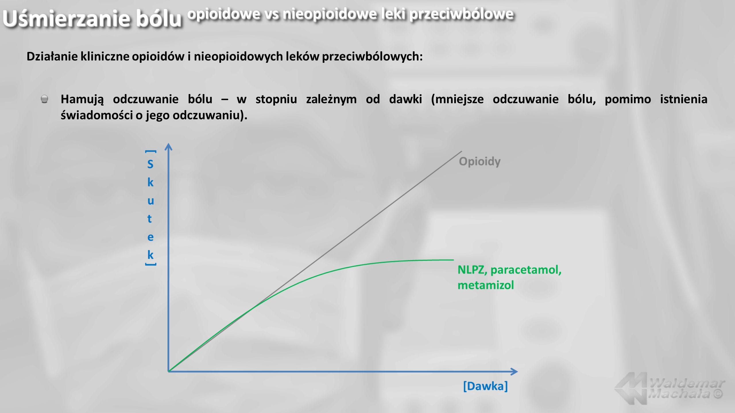 Uśmierzanie bólu opioidowe vs nieopioidowe leki przeciwbólowe