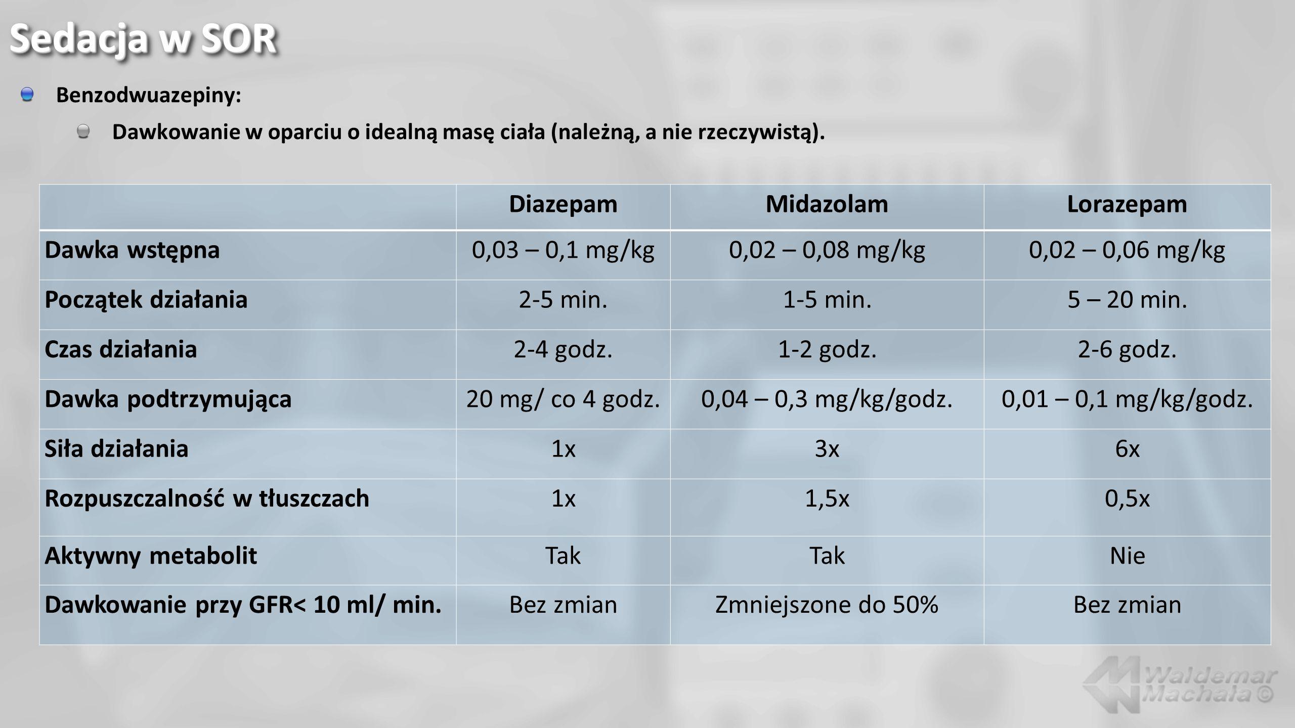 Sedacja w SOR Diazepam Midazolam Lorazepam Dawka wstępna