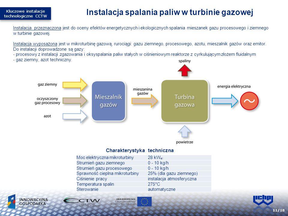 Instalacja spalania paliw w turbinie gazowej