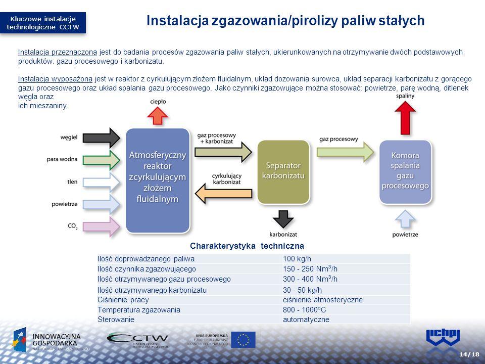 Instalacja zgazowania/pirolizy paliw stałych