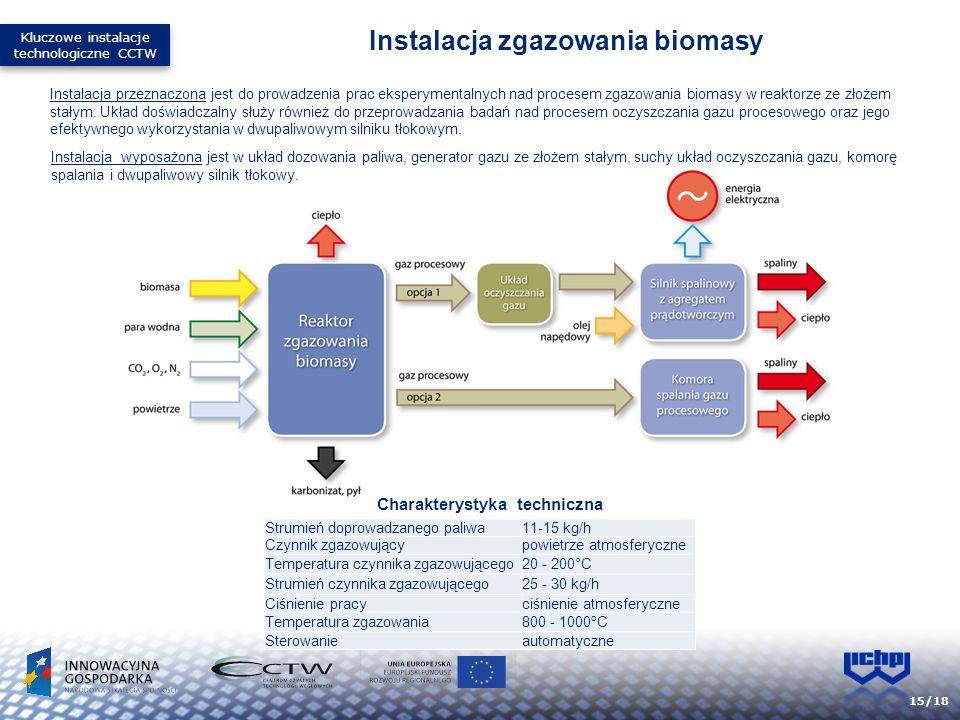 Instalacja zgazowania biomasy Charakterystyka techniczna