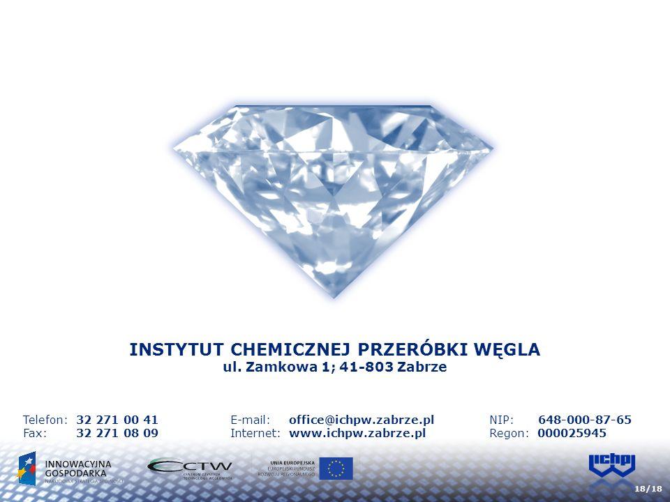 INSTYTUT CHEMICZNEJ PRZERÓBKI WĘGLA ul. Zamkowa 1; 41-803 Zabrze