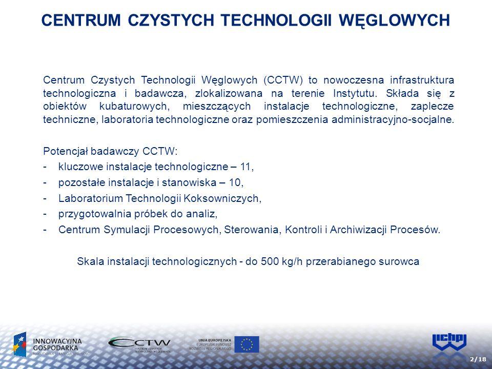 CENTRUM CZYSTYCH TECHNOLOGII WĘGLOWYCH
