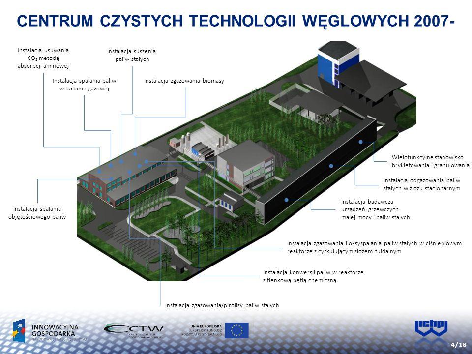 CENTRUM CZYSTYCH TECHNOLOGII WĘGLOWYCH 2007-2012