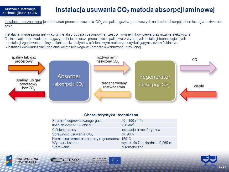 Instalacja usuwania CO2 metodą absorpcji aminowej