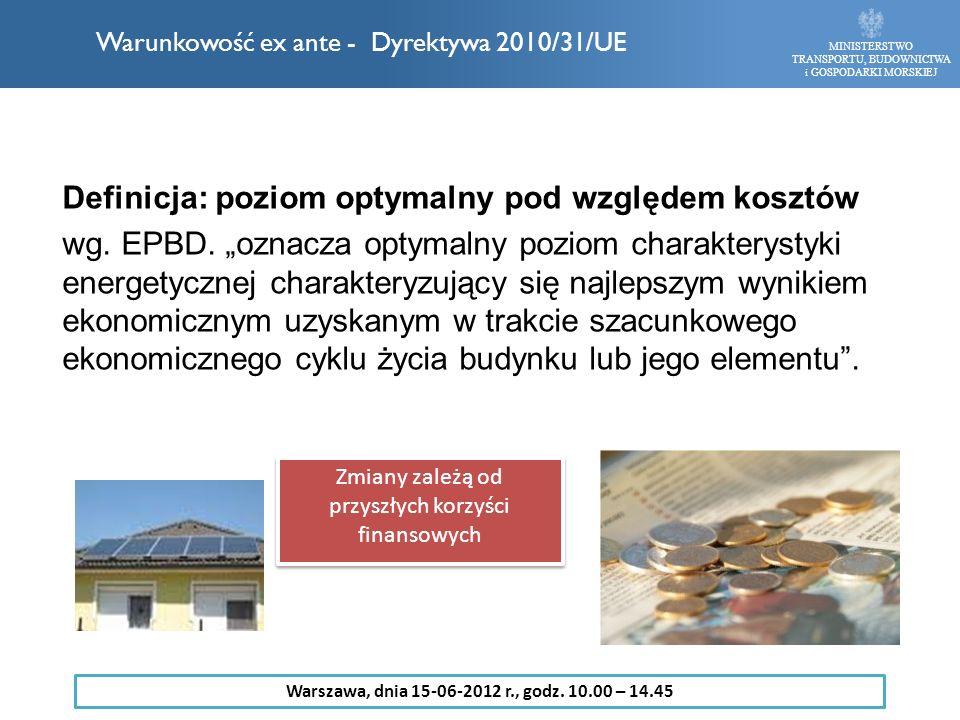 Warszawa, dnia 15-06-2012 r., godz. 10.00 – 14.45