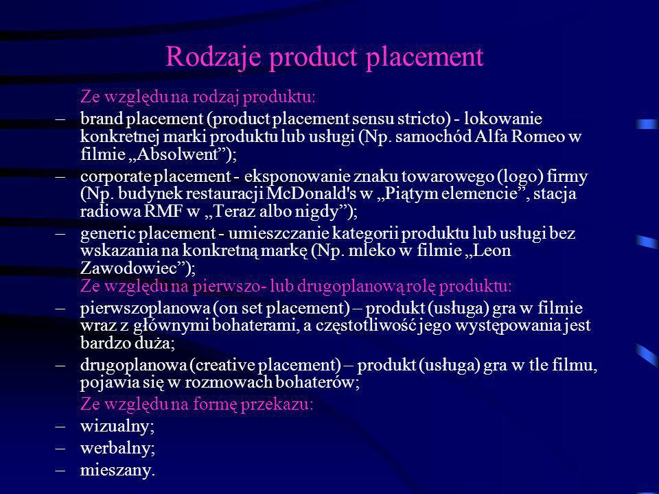 Rodzaje product placement