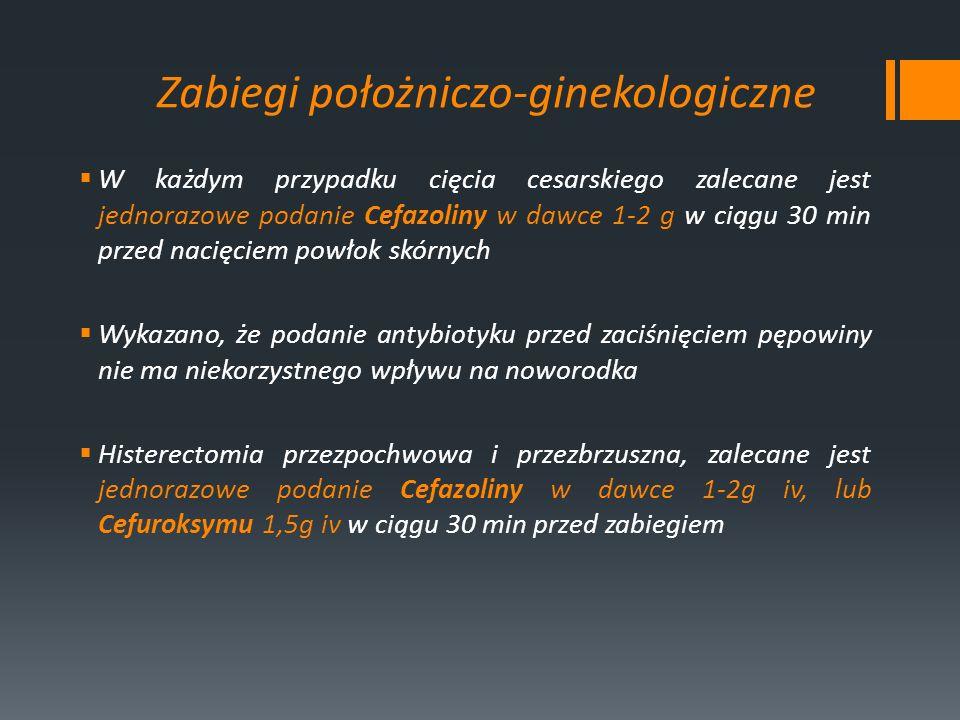 Zabiegi położniczo-ginekologiczne