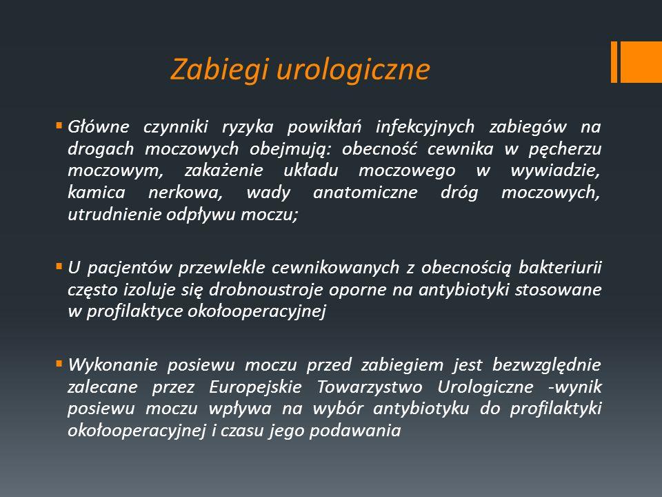 Zabiegi urologiczne