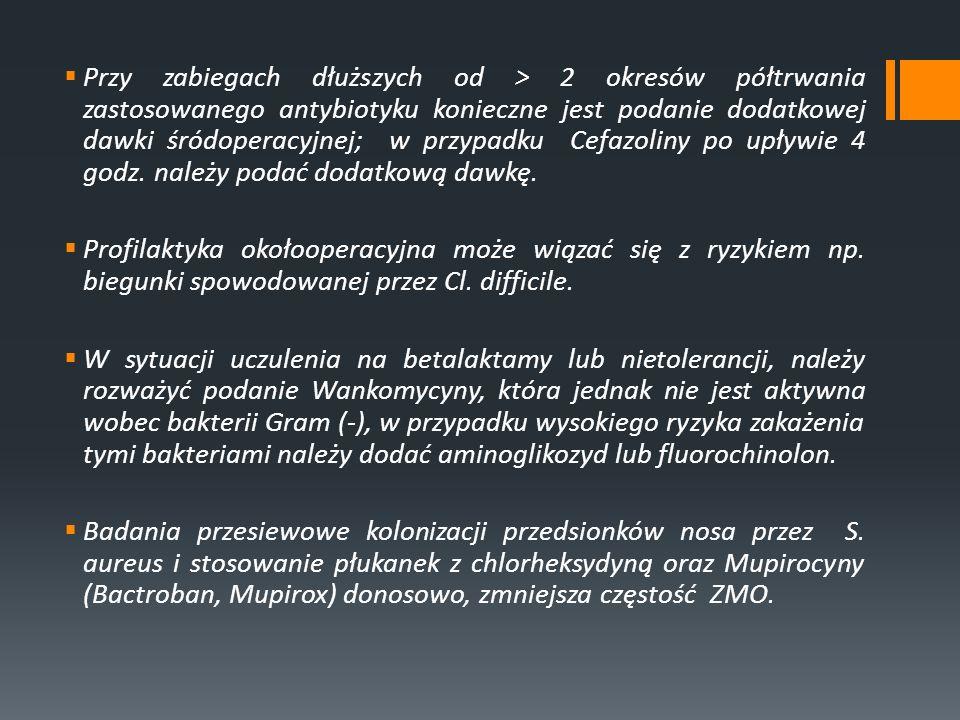 Przy zabiegach dłuższych od > 2 okresów półtrwania zastosowanego antybiotyku konieczne jest podanie dodatkowej dawki śródoperacyjnej; w przypadku Cefazoliny po upływie 4 godz. należy podać dodatkową dawkę.