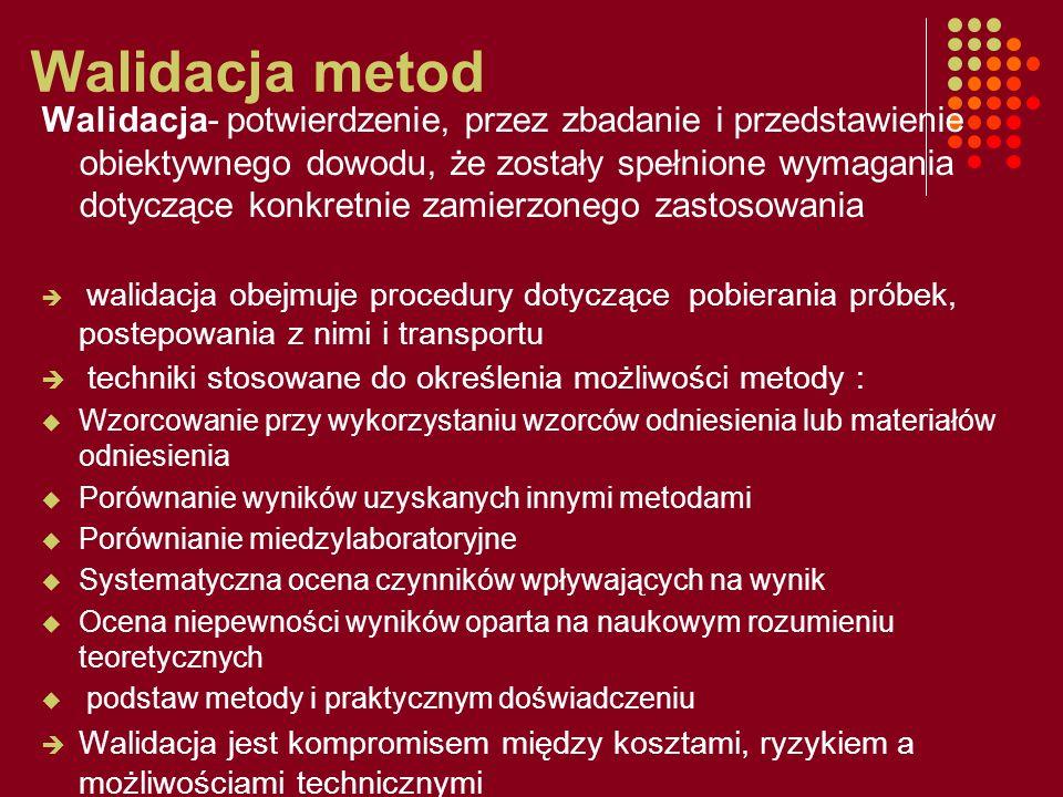 Walidacja metod
