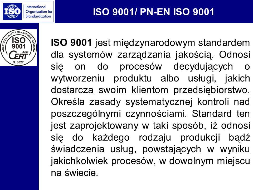 ISO 9001/ PN-EN ISO 9001