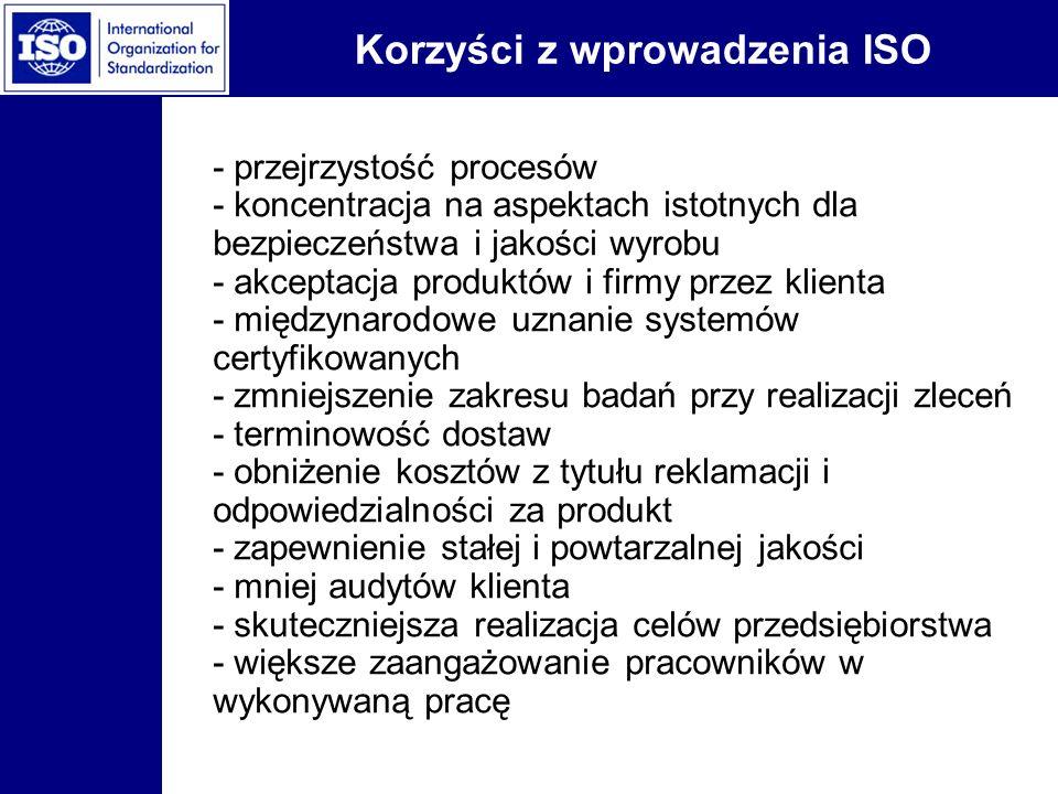 Korzyści z wprowadzenia ISO
