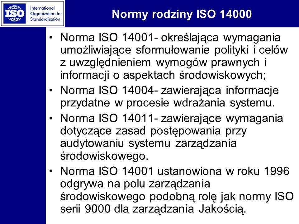 Normy rodziny ISO 14000
