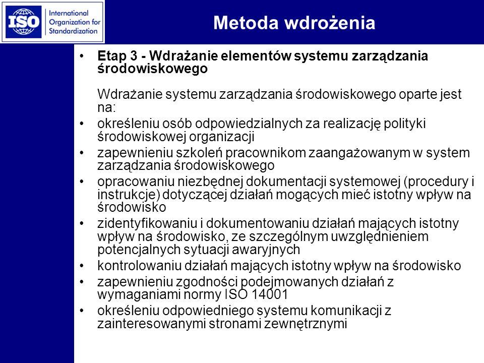 Metoda wdrożenia Etap 3 - Wdrażanie elementów systemu zarządzania środowiskowego Wdrażanie systemu zarządzania środowiskowego oparte jest na: