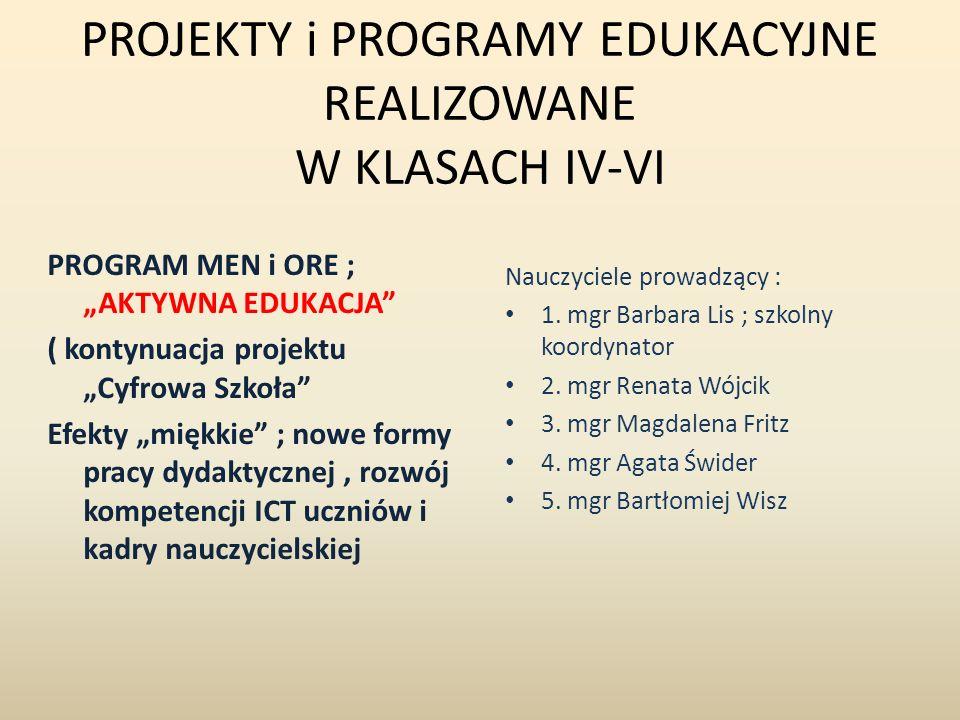 PROJEKTY i PROGRAMY EDUKACYJNE REALIZOWANE W KLASACH IV-VI
