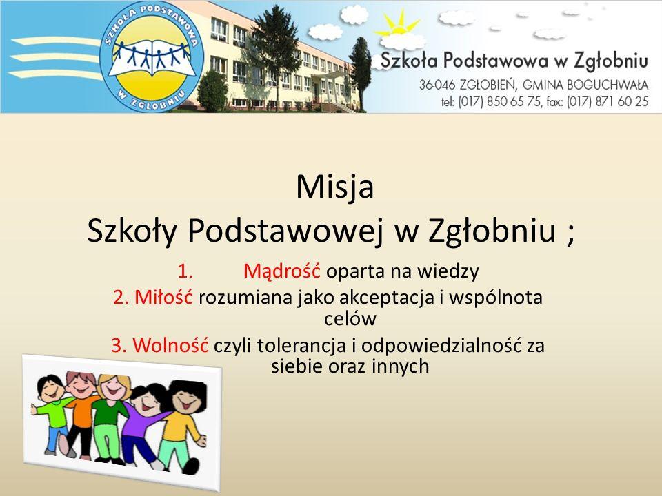 Misja Szkoły Podstawowej w Zgłobniu ;