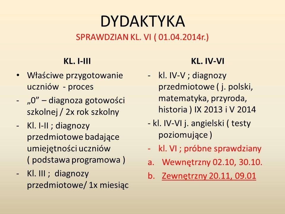 DYDAKTYKA SPRAWDZIAN KL. VI ( 01.04.2014r.)