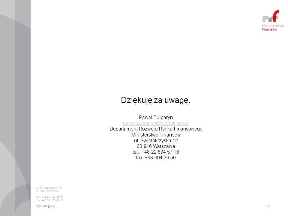 Dziękuję za uwagę. Paweł Bułgaryn pawel.bulgaryn@mofnet.gov.pl
