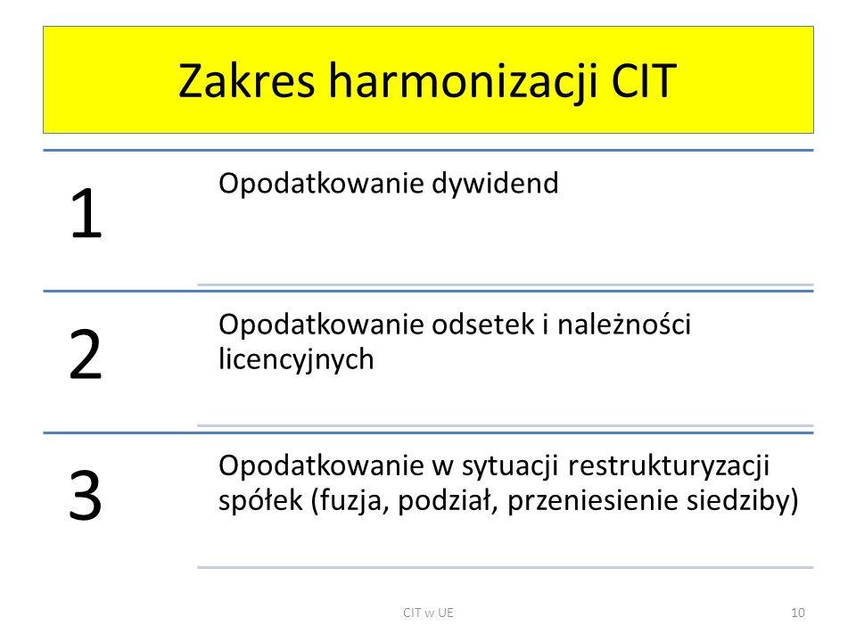 Zakres harmonizacji CIT