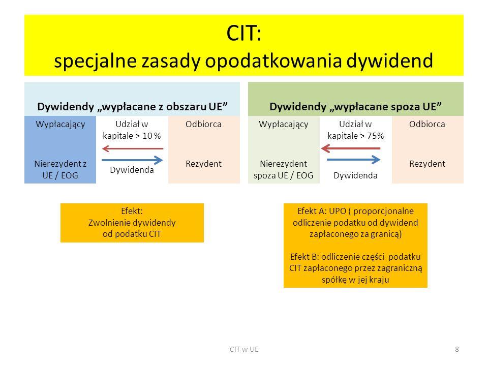 CIT: specjalne zasady opodatkowania dywidend