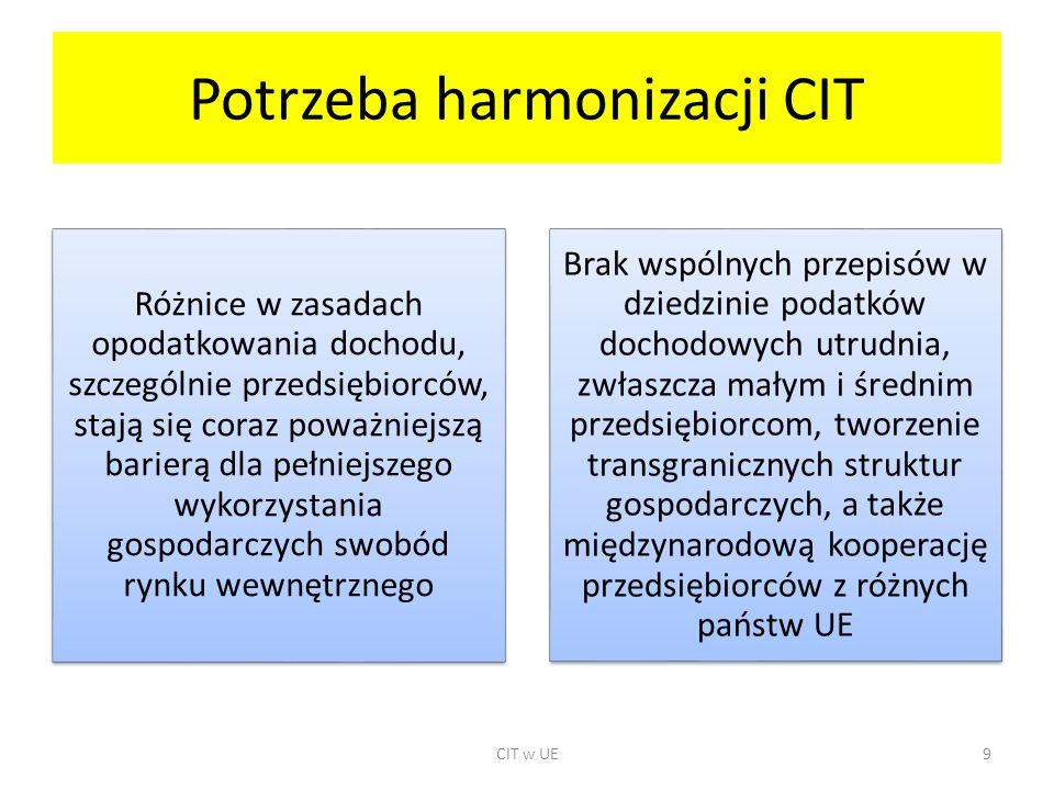 Potrzeba harmonizacji CIT