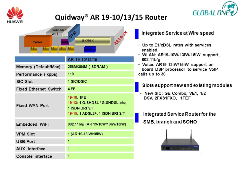 Quidway® AR 19-10/13/15 Router Integrated Service at Wire speed