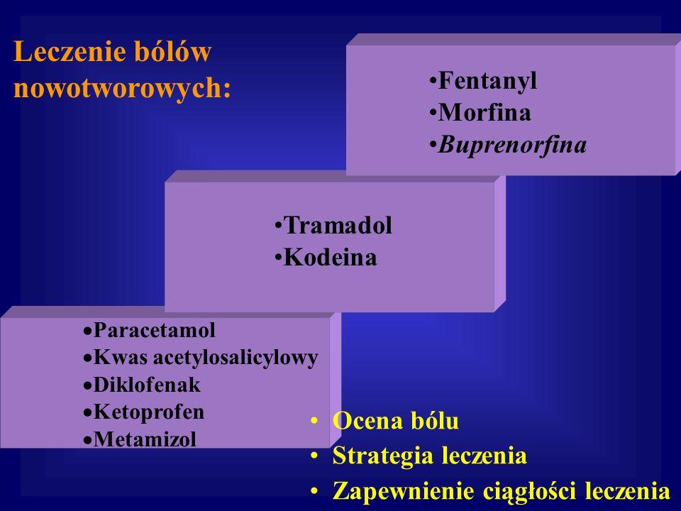 Leczenie bólów nowotworowych: