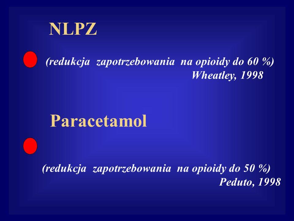 NLPZ Paracetamol (redukcja zapotrzebowania na opioidy do 60 %)