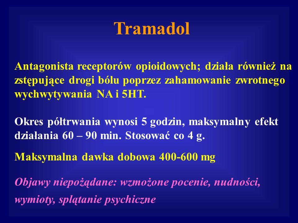 Tramadol Antagonista receptorów opioidowych; działa również na