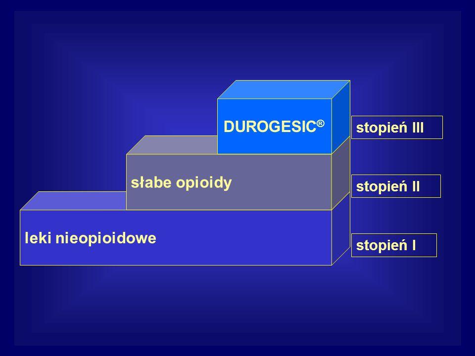 DUROGESIC® słabe opioidy leki nieopioidowe stopień III stopień II