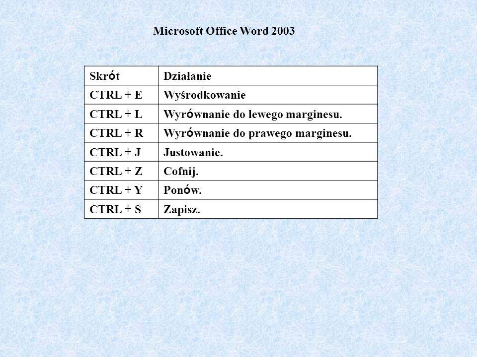 Microsoft Office Word 2003 Skrót. Działanie. CTRL + E. Wyśrodkowanie. CTRL + L. Wyrównanie do lewego marginesu.