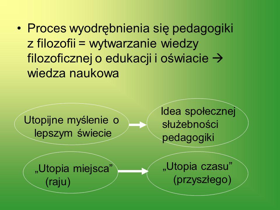 Proces wyodrębnienia się pedagogiki z filozofii = wytwarzanie wiedzy filozoficznej o edukacji i oświacie  wiedza naukowa
