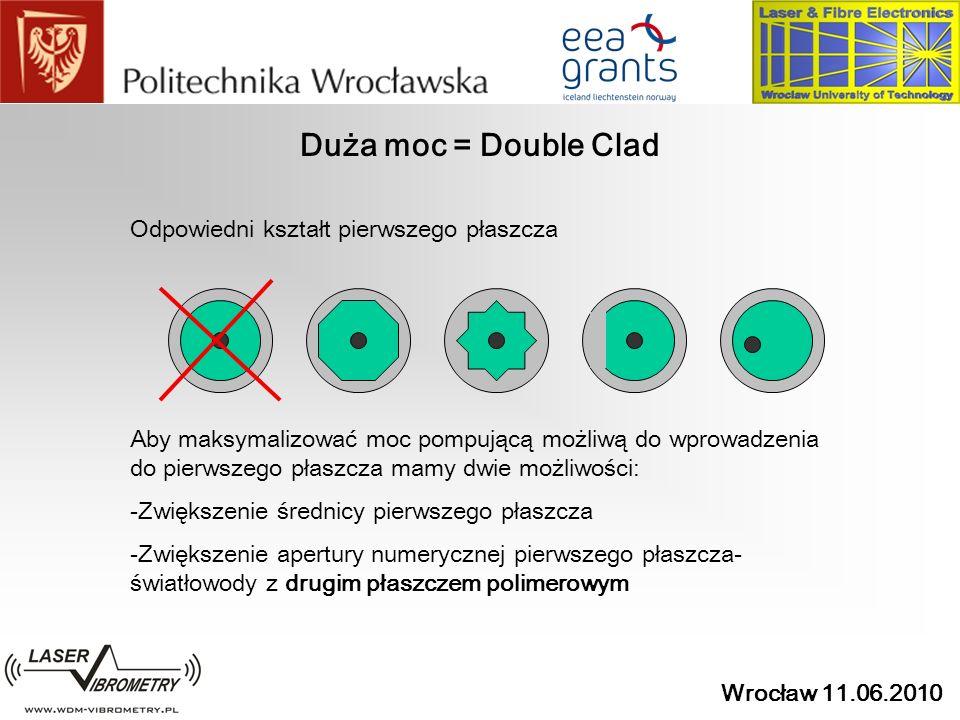 Duża moc = Double Clad Odpowiedni kształt pierwszego płaszcza
