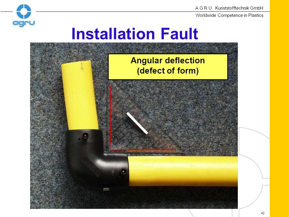 Installation Fault Angular deflection (defect of form)