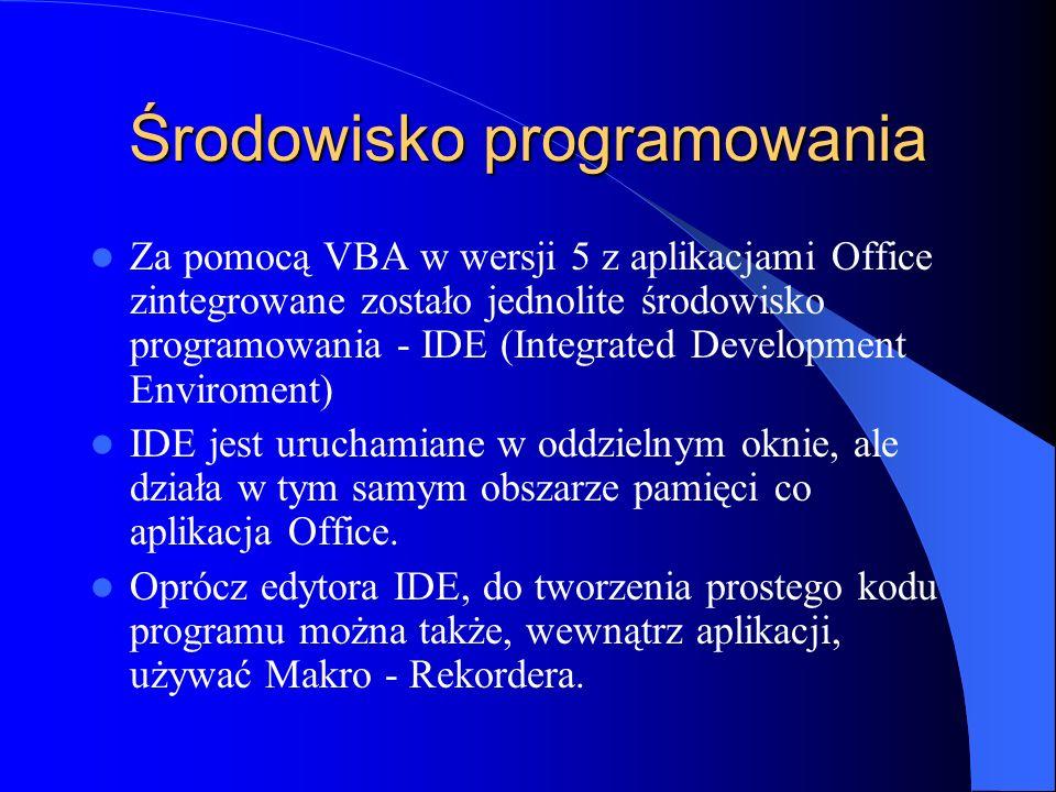 Środowisko programowania