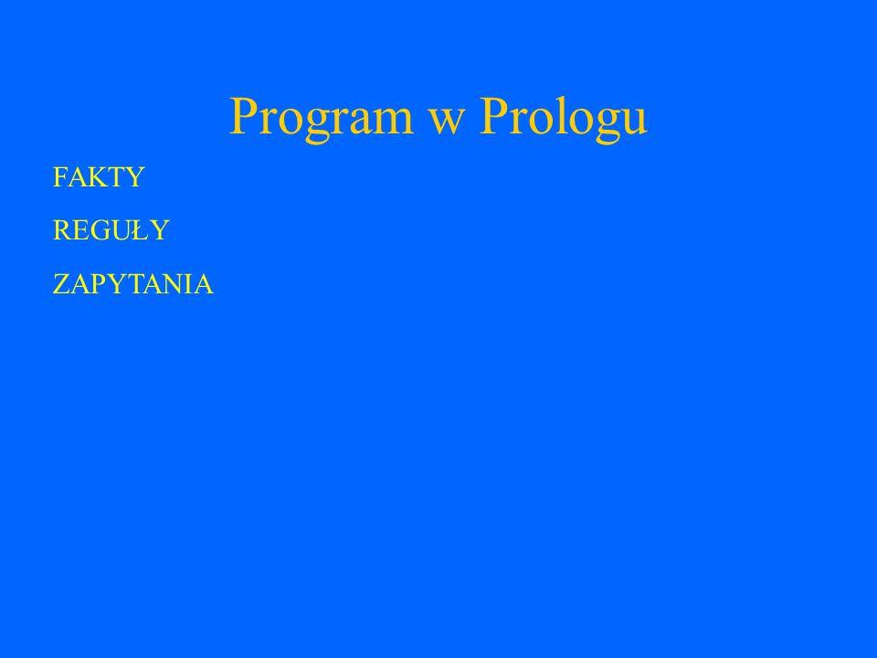 Program w Prologu FAKTY REGUŁY ZAPYTANIA
