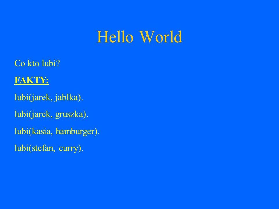 Hello World Co kto lubi FAKTY: lubi(jarek, jablka).