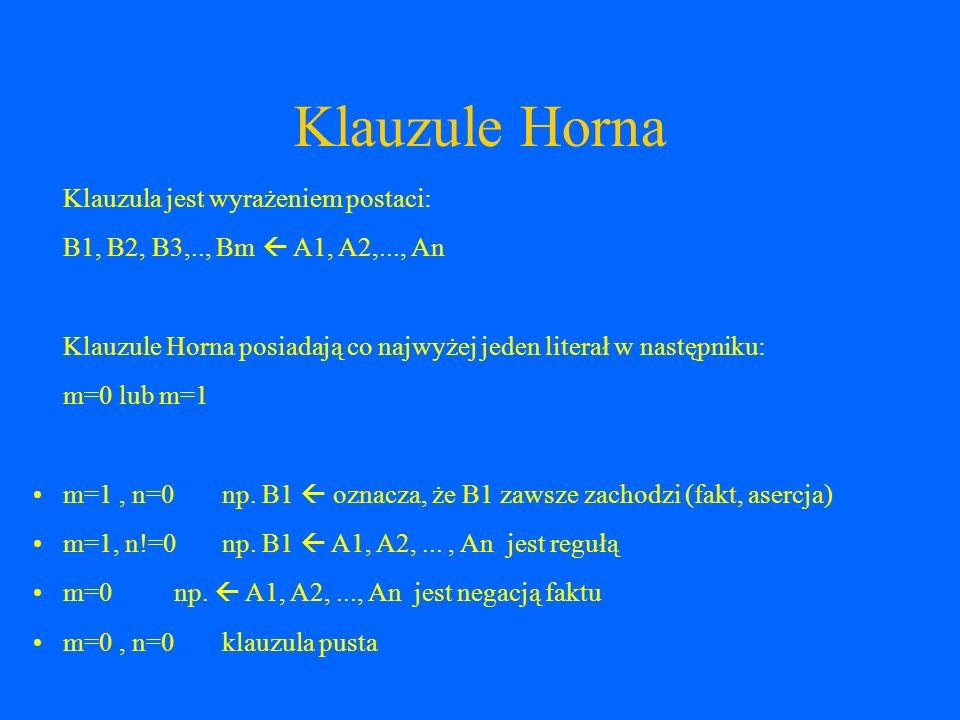 Klauzule Horna Klauzula jest wyrażeniem postaci: