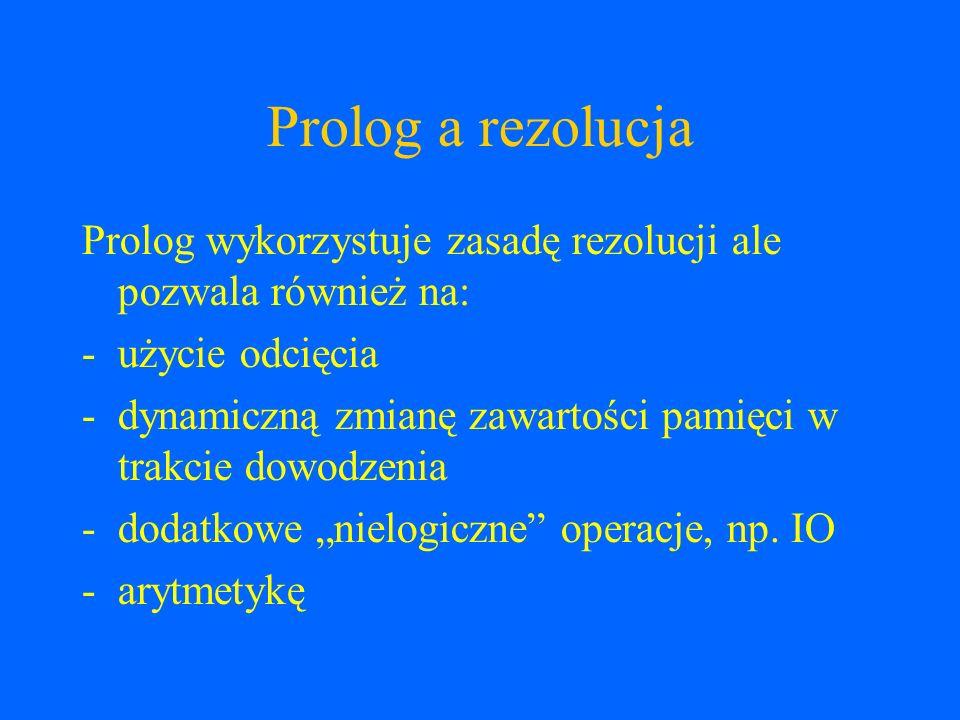 Prolog a rezolucja Prolog wykorzystuje zasadę rezolucji ale pozwala również na: użycie odcięcia.