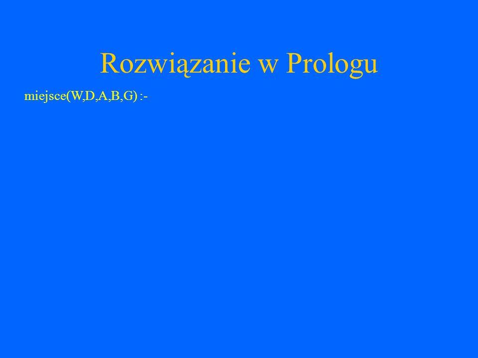 Rozwiązanie w Prologu miejsce(W,D,A,B,G) :-