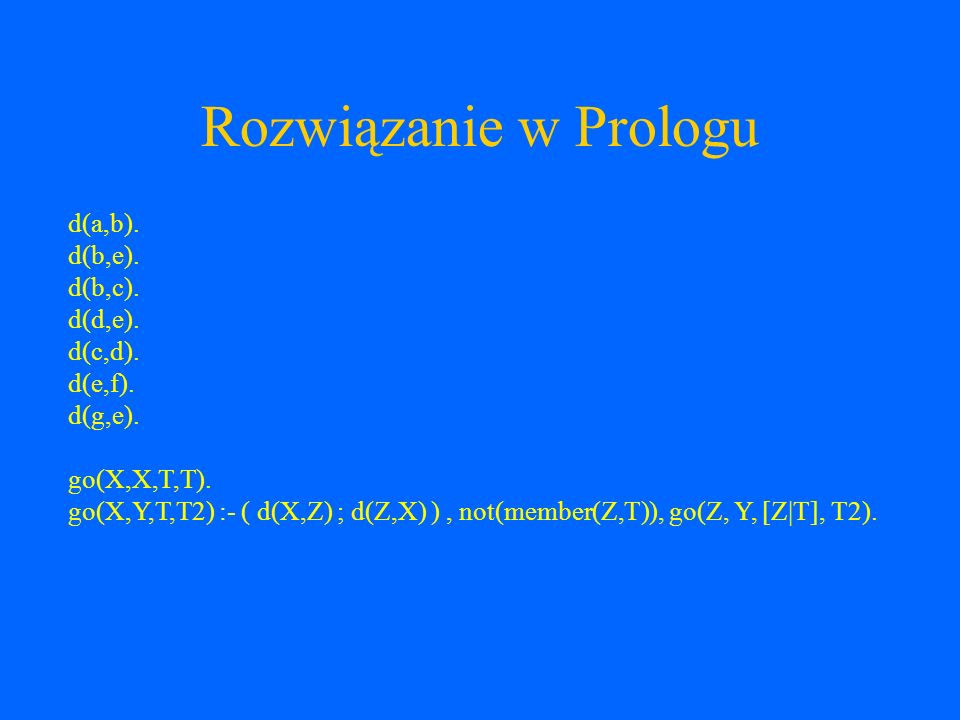 Rozwiązanie w Prologu d(a,b). d(b,e). d(b,c). d(d,e). d(c,d). d(e,f).