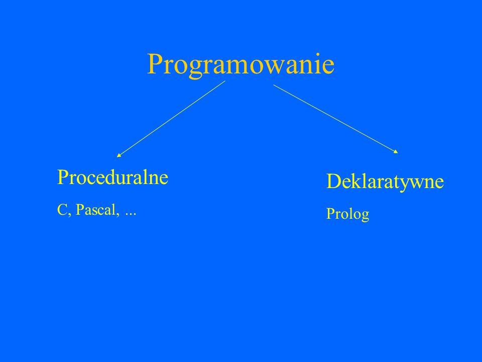 Programowanie Proceduralne C, Pascal, ... Deklaratywne Prolog