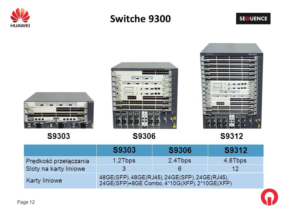 Switche 9300 S9303 S9306 S9312 S9303 S9306 S9312 Prędkość przełączania