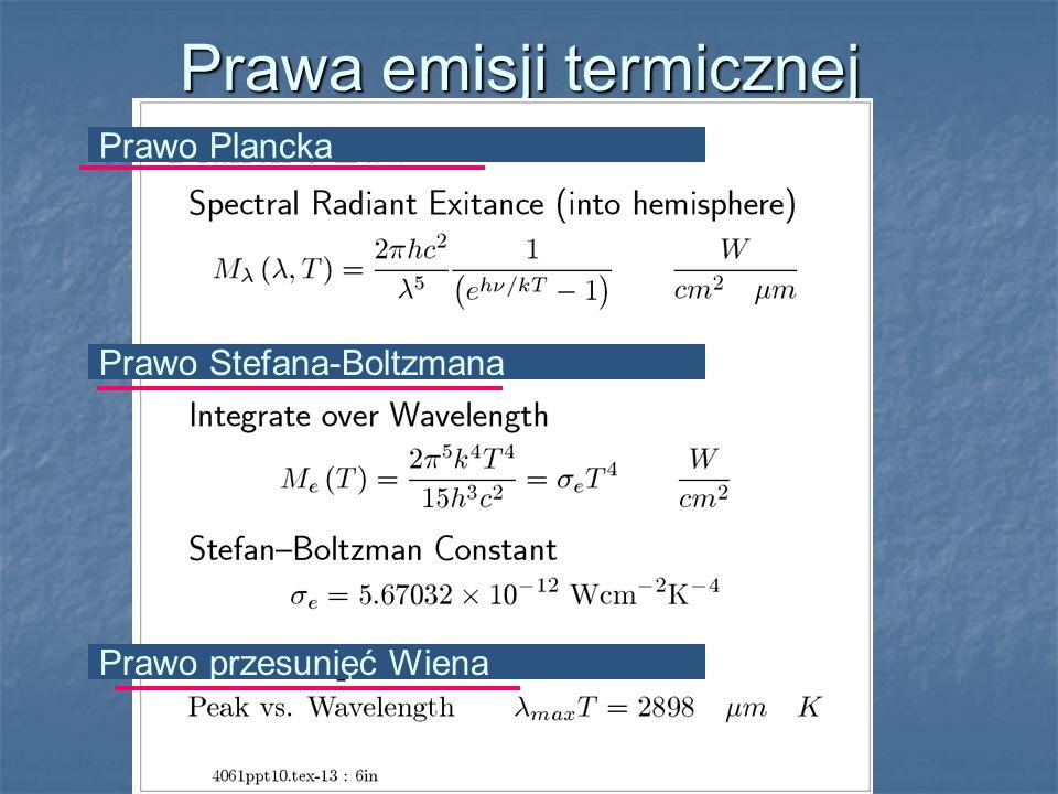 Prawa emisji termicznej