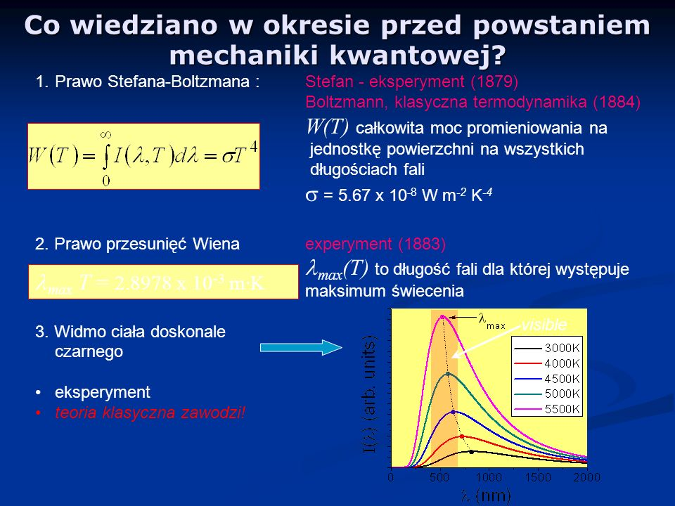 Co wiedziano w okresie przed powstaniem mechaniki kwantowej